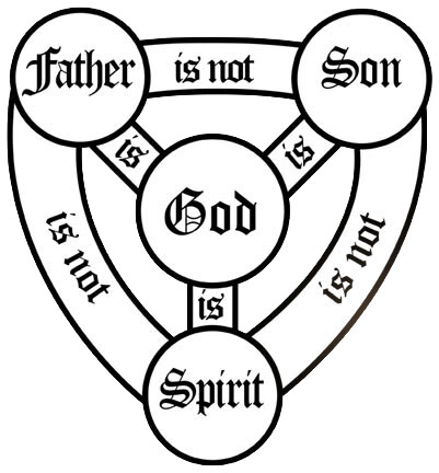 trinity-copy2
